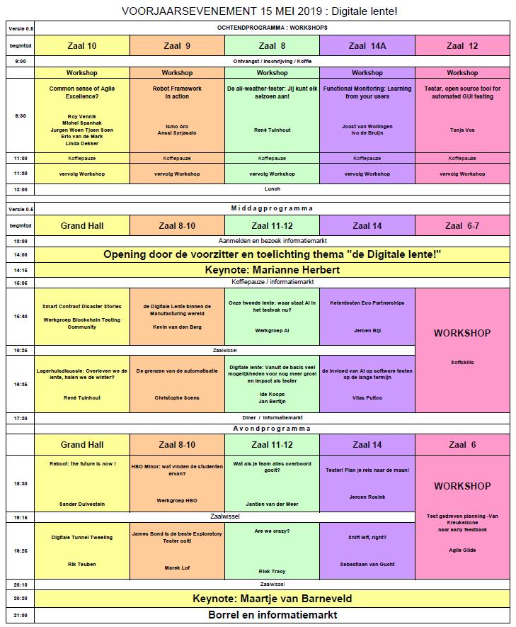 TestNet voorjaarsevent 2019 programma